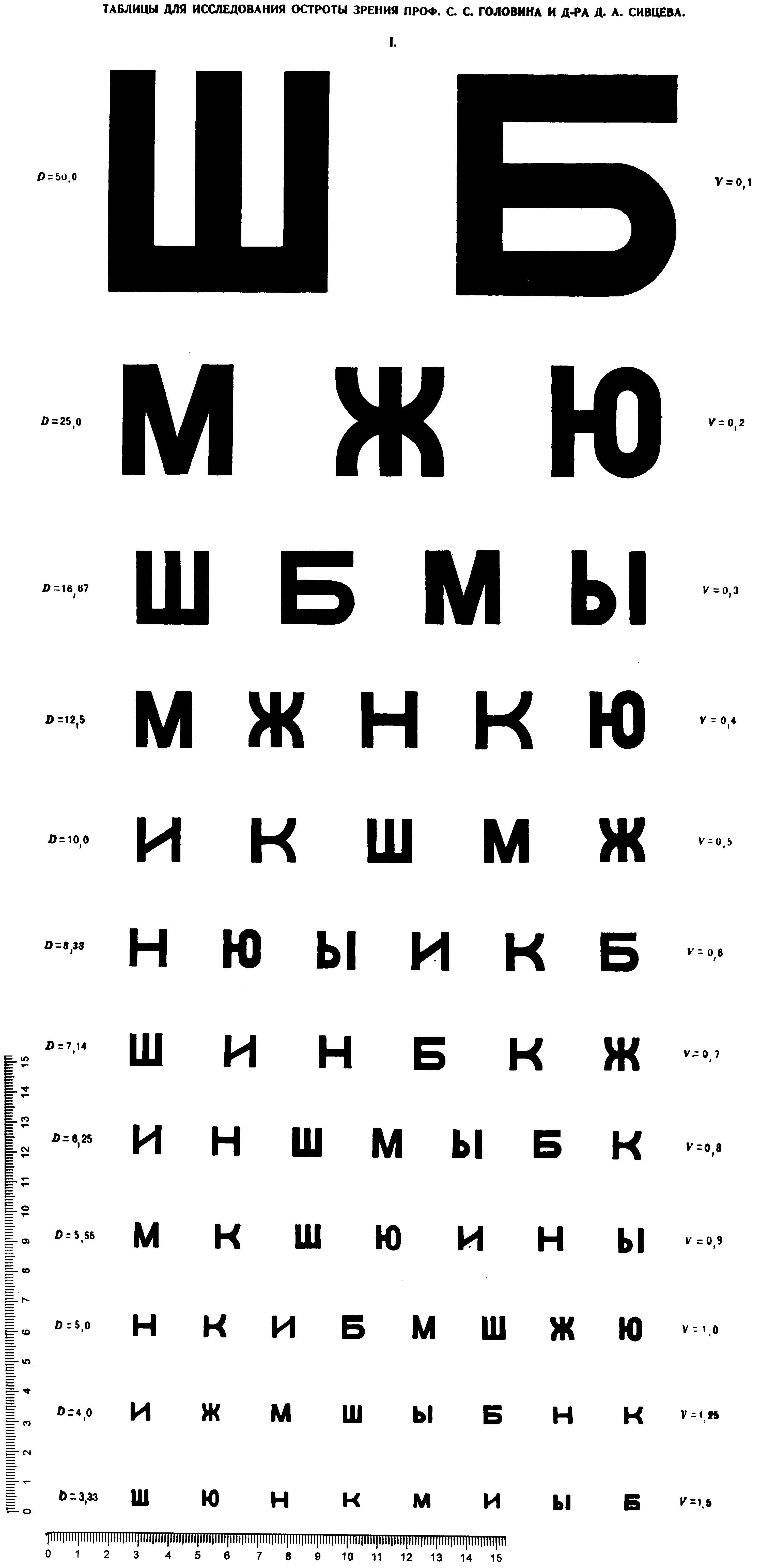 таблица снеллена на русском скачать